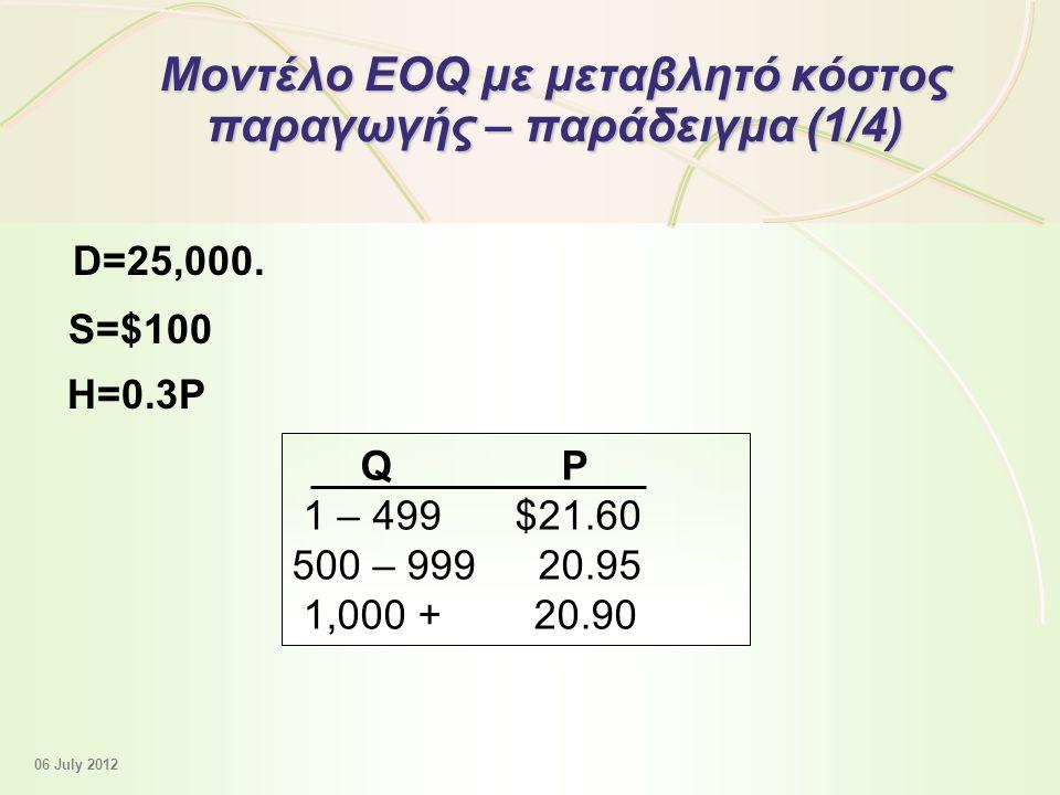 12 - 44 Μοντέλο EOQ με μεταβλητό κόστος παραγωγής – παράδειγμα (1/4) D=25,000.