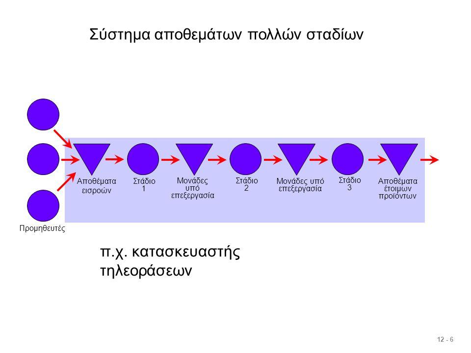 12 - 7 Σύστημα αποθεμάτων πολλαπλών επιπέδων Νηματουργοί Υφαντουργοί Κατασκευαστές ενδυμάτων Περιφερειακές αποθήκες Καταστήματα λιανικής