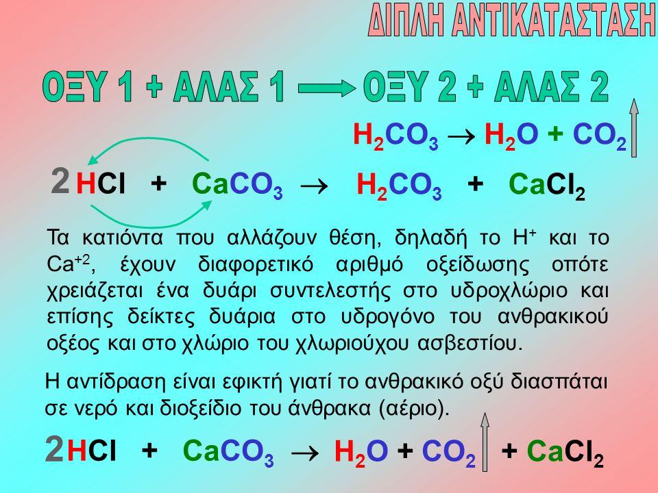 HCl + CaCO 3  H 2 CO 3 + CaCl 2 Τα κατιόντα που αλλάζουν θέση, δηλαδή το Η + και το Ca +2, έχουν διαφορετικό αριθμό οξείδωσης οπότε χρειάζεται ένα δυ