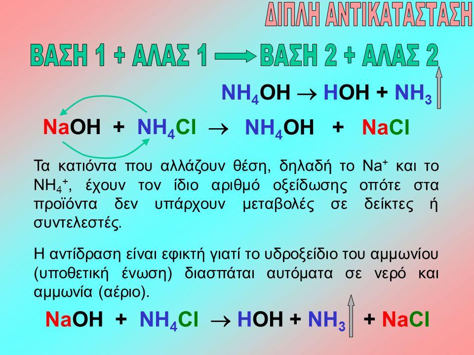 NaOH + NH 4 Cl  NH 4 OH + NaCl Τα κατιόντα που αλλάζουν θέση, δηλαδή το Na + και το NH 4 +, έχουν τον ίδιο αριθμό οξείδωσης οπότε στα προϊόντα δεν υπ