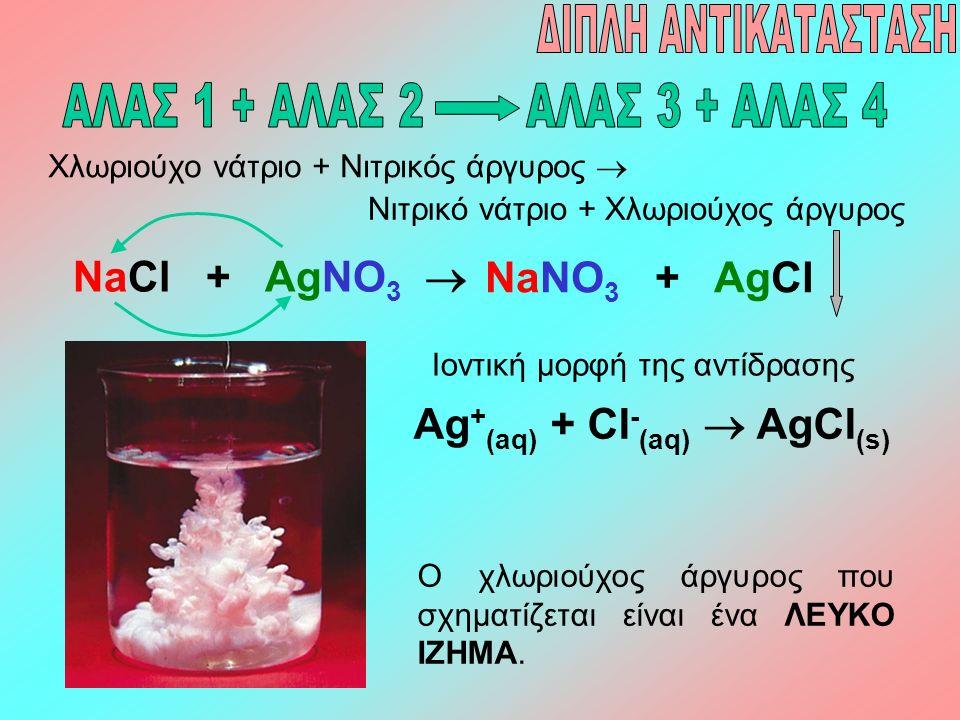 NaCl + AgNO 3  NaNO 3 + AgCl Ag + (aq) + Cl - (aq)  AgCl (s) Ιοντική μορφή της αντίδρασης Ο χλωριούχος άργυρος που σχηματίζεται είναι ένα ΛΕΥΚΟ ΙΖΗΜ