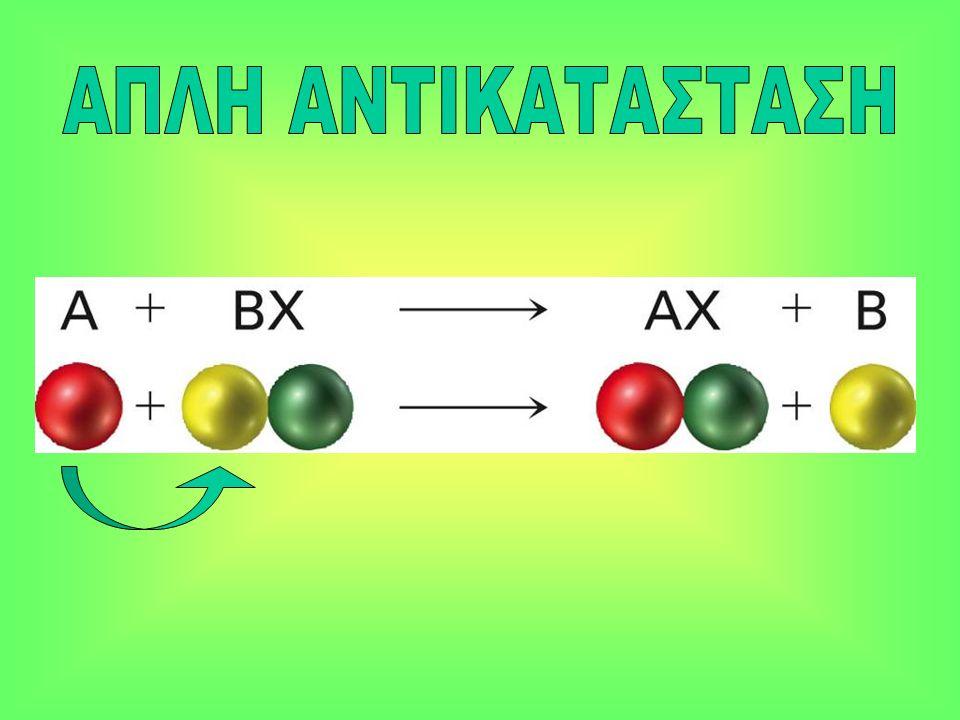 2 Ag + 2 H-Cl  2 AgCl + H 2 Ba + 2 Η 2 Ο  Ba(OH) 2 + H 2 Άργυρος + Υδροχλώριο  ΔΕΝ ΓΙΝΕΤΑΙ Βάριο + Νερό  Υδροξείδιο βαρίου + Υδρογόνο 6 K + 2 H 3 PO 4  2 K 3 PO 4 + 3 H 2 Κάλιο + Φωσφορικό οξύ  Φωσφορικό κάλιο + Υδρογόνο Ψευδάργυρος + Νερό  Οξείδιο ψευδαργύρου + Υδρογόνο Zn + Η 2 Ο  ZnO + H 2