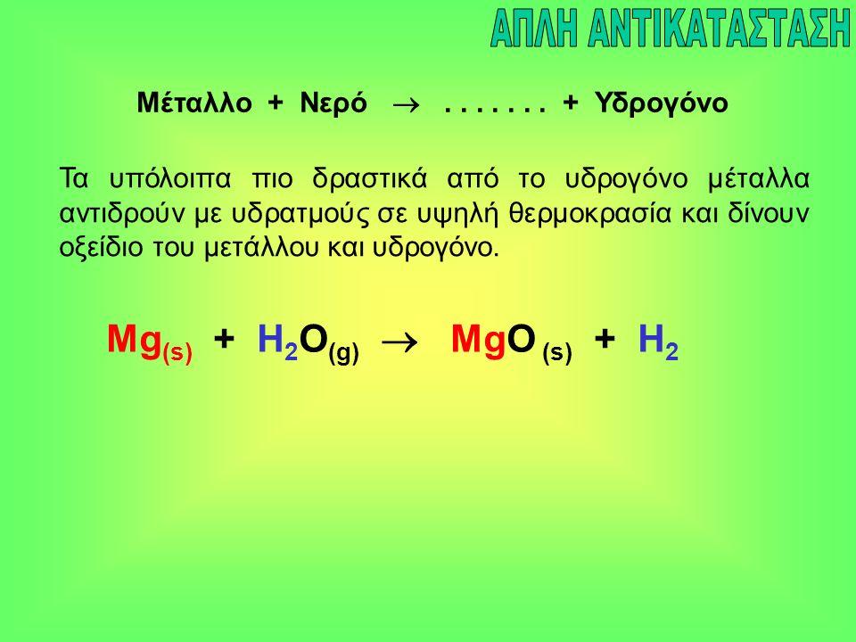 Μέταλλο + Νερό ....... + Υδρογόνο Mg (s) + H 2 O (g)  MgO (s) + H 2 Τα υπόλοιπα πιο δραστικά από το υδρογόνο μέταλλα αντιδρούν με υδρατμούς σε υψηλή