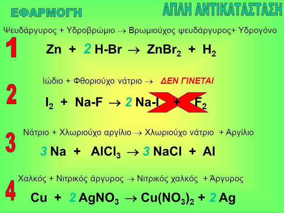 Zn + 2 H-Br  ZnBr 2 + H 2 I 2 + Na-F  2 Na-I + F 2 3 Na + AlCl 3  3 NaCl + Al Ψευδάργυρος + Υδροβρώμιο  Βρωμιούχος ψευδάργυρος+ Υδρογόνο Ιώδιο + Φθοριούχο νάτριο  ΔΕΝ ΓΙΝΕΤΑΙ Νάτριο + Χλωριούχο αργίλιο  Χλωριούχο νάτριο + Αργίλιο Cu + 2 AgNO 3  Cu(NO 3 ) 2 + 2 Ag Χαλκός + Νιτρικός άργυρος  Νιτρικός χαλκός + Άργυρος