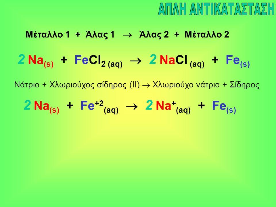 Μέταλλο 1 + Άλας 1  Άλας 2 + Μέταλλο 2 2 Na (s) + FeCl 2 (aq)  2 NaCl (aq) + Fe (s) 2 Na (s) + Fe +2 (aq)  2 Na + (aq) + Fe (s) Νάτριο + Χλωριούχος σίδηρος (ΙΙ)  Χλωριούχο νάτριο + Σίδηρος