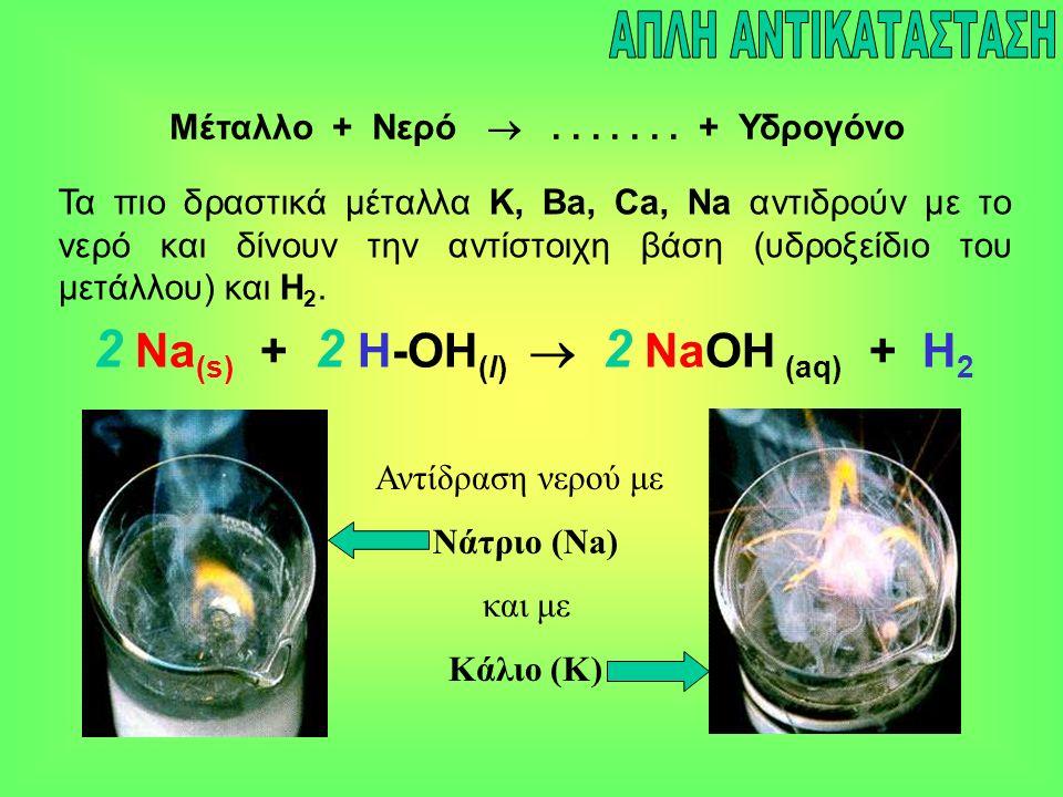 Μέταλλο + Νερό ....... + Υδρογόνο 2 Na (s) + 2 H-OH (l)  2 NaOH (aq) + H 2 Τα πιο δραστικά μέταλλα K, Ba, Ca, Na αντιδρούν με το νερό και δίνουν την