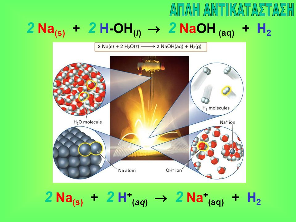 2 Na (s) + 2 H-OH (l)  2 NaOH (aq) + H 2 2 Na (s) + 2 H + (aq)  2 Na + (aq) + H 2