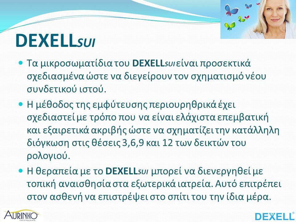 DEXELL SUI Τα μικροσωματίδια του DEXELL SUI είναι προσεκτικά σχεδιασμένα ώστε να διεγείρουν τον σχηματισμό νέου συνδετικού ιστού.