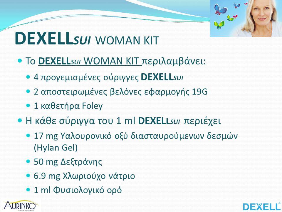 DEXELL SUI WOMAN KIT Το DEXELL SUI WOMAN KIT περιλαμβάνει: 4 προγεμισμένες σύριγγες DEXELL SUI 2 αποστειρωμένες βελόνες εφαρμογής 19G 1 καθετήρα Foley Η κάθε σύριγγα του 1 ml DEXEL L SUI περιέχει 17 mg Υαλουρονικό οξύ διασταυρούμενων δεσμών (Hylan Gel) 50 mg Δεξτράνης 6.9 mg Χλωριούχο νάτριο 1 ml Φυσιολογικό ορό