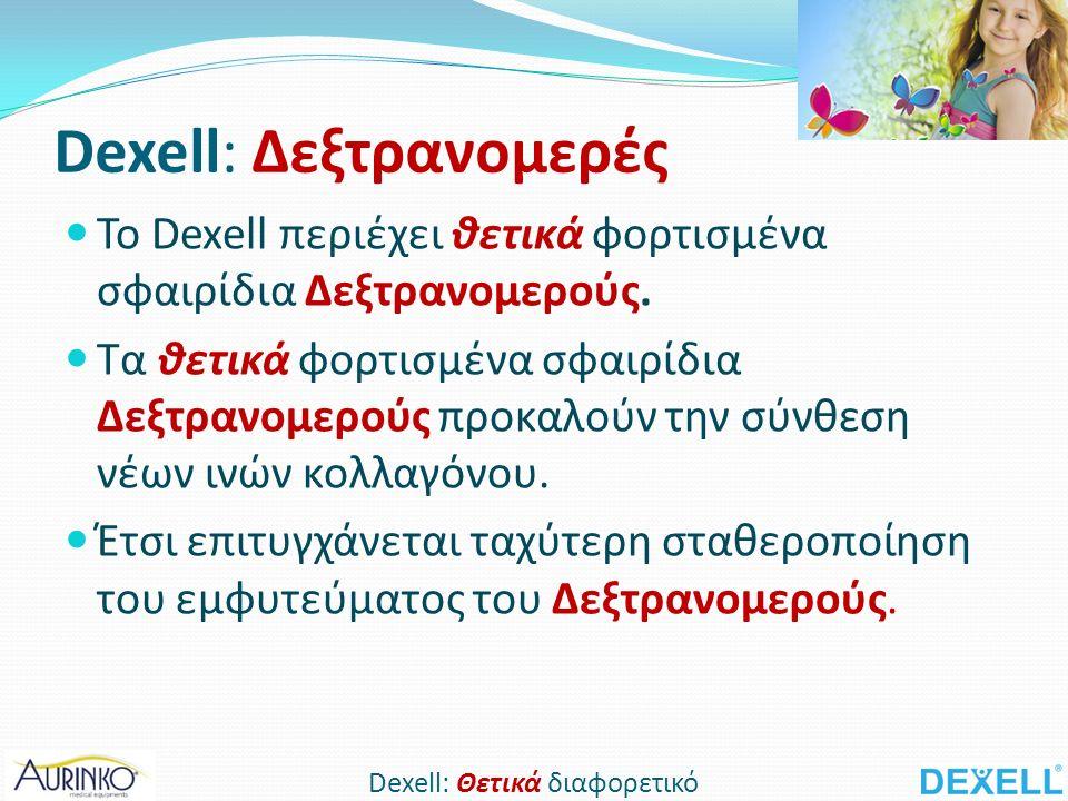 Το Dexell περιέχει θετικά φορτισμένα σφαιρίδια Δεξτρανομερούς.