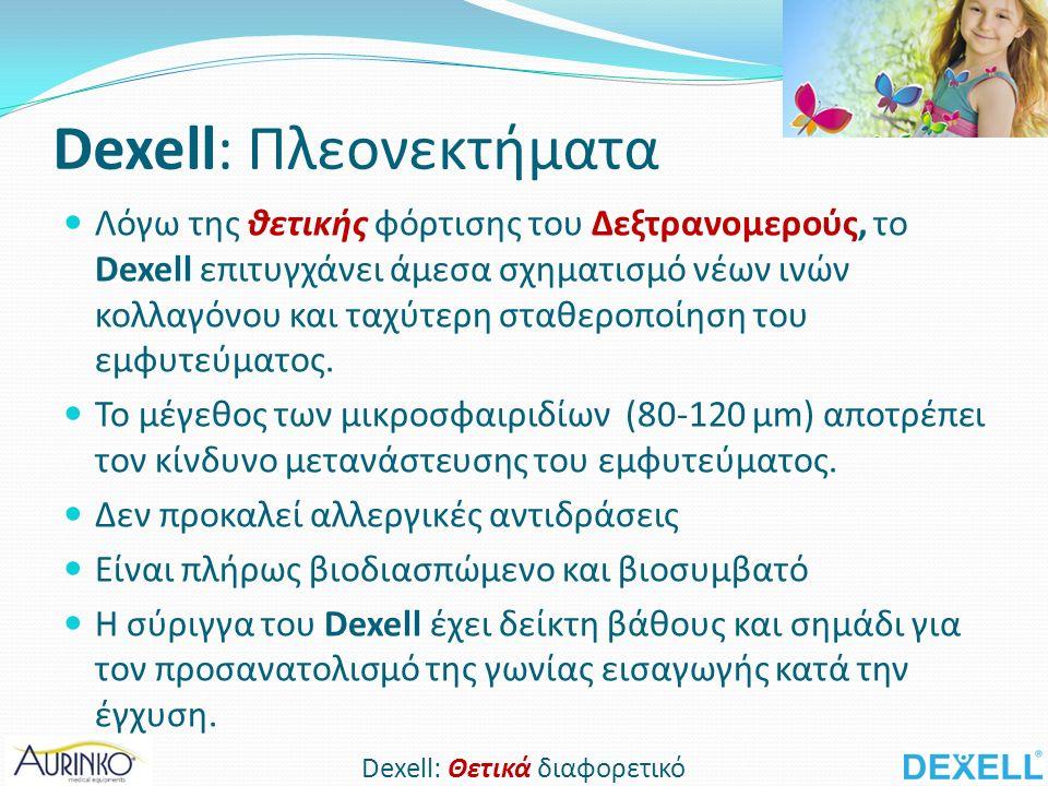 Λόγω της θετικής φόρτισης του Δεξτρανομερούς, το Dexell επιτυγχάνει άμεσα σχηματισμό νέων ινών κολλαγόνου και ταχύτερη σταθεροποίηση του εμφυτεύματος.