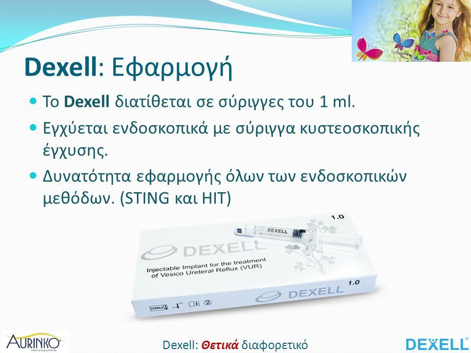 Το Dexell διατίθεται σε σύριγγες του 1 ml.Εγχύεται ενδοσκοπικά με σύριγγα κυστεοσκοπικής έγχυσης.