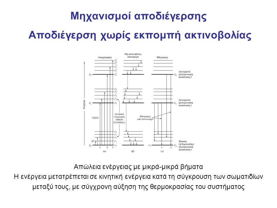 Μηχανισμοί αποδιέγερσης Αποδιέγερση χωρίς εκπομπή ακτινοβολίας Απώλεια ενέργειας με μικρά-μικρά βήματα Η ενέργεια μετατρέπεται σε κινητική ενέργεια κατά τη σύγκρουση των σωματιδίων μεταξύ τους, με σύγχρονη αύξηση της θερμοκρασίας του συστήματος