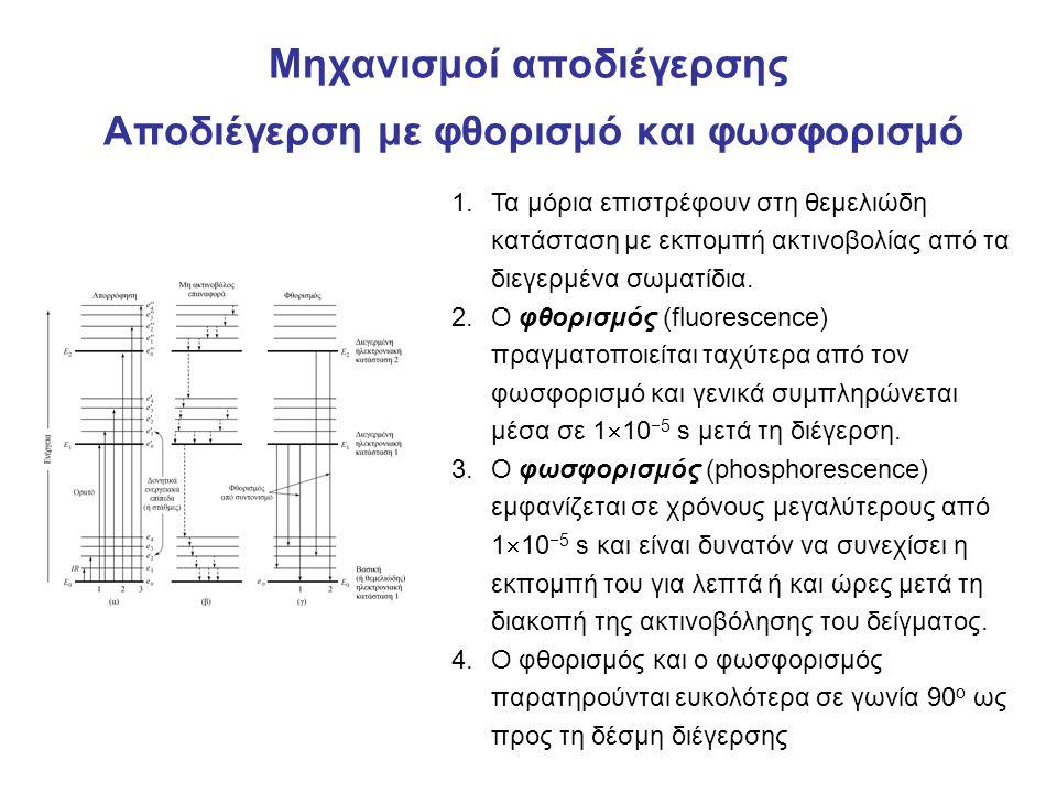 Μηχανισμοί αποδιέγερσης Αποδιέγερση με φθορισμό και φωσφορισμό 1.Τα μόρια επιστρέφουν στη θεμελιώδη κατάσταση με εκπομπή ακτινοβολίας από τα διεγερμέν