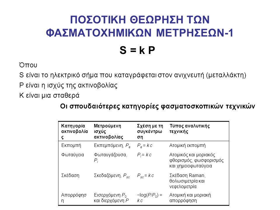 ΠΟΣΟΤΙΚΗ ΘΕΩΡΗΣΗ ΤΩΝ ΦΑΣΜΑΤΟΧΗΜΙΚΩΝ ΜΕΤΡΗΣΕΩΝ-1 S = k P Όπου S είναι το ηλεκτρικό σήμα που καταγράφεται στον ανιχνευτή (μεταλλάκτη) P είναι η ισχύς της ακτινοβολίας K είναι μια σταθερά Οι σπουδαιότερες κατηγορίες φασματοσκοπικών τεχνικών Κατηγορία ακτινοβολία ς Μετρούμενη ισχύς ακτινοβολίας Σχέση με τη συγκέντρω ση Τύπος αναλυτικής τεχνικής ΕκπομπήΕκπεμπόμενη, Ρ e P e = k cΑτομική εκπομπή ΦωταύγειαΦωταυγάζουσα, P l P l = k cΑτομικός και μοριακός φθορισμός, φωσφορισμός και χημειοφωταύγεια ΣκέδασηΣκεδαζόμενη, P sc P sc = k cΣκέδαση Raman, θολωσιμετρία και νεφελομετρία Απορρόφησ η Εισερχόμενη Ρ 0 και διερχόμενη Ρ  log(P/P 0 ) = k c Ατομική και μοριακή απορρόφηση