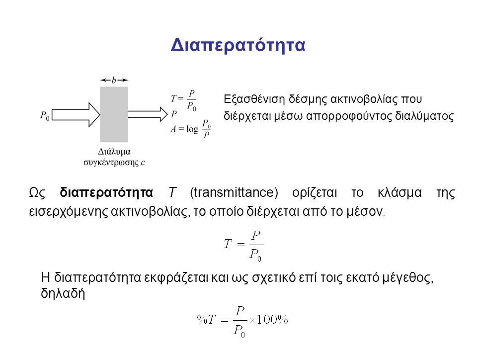 Διαπερατότητα Εξασθένιση δέσμης ακτινοβολίας που διέρχεται μέσω απορροφούντος διαλύματος Ως διαπερατότητα Τ (transmittance) ορίζεται το κλάσμα της εισ