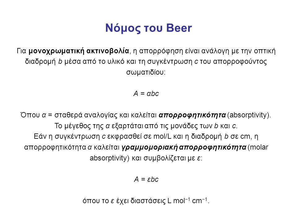 Νόμος του Beer Για μονοχρωματική ακτινοβολία, η απορρόφηση είναι ανάλογη με την οπτική διαδρομή b μέσα από το υλικό και τη συγκέντρωση c του απορροφού