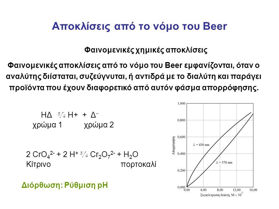 Αποκλίσεις από το νόμο του Βeer Φαινομενικές χημικές αποκλίσεις Φαινομενικές αποκλίσεις από το νόμο του Beer εμφανίζονται, όταν ο αναλύτης διίσταται, συζεύγνυται, ή αντιδρά με το διαλύτη και παράγει προϊόντα που έχουν διαφορετικό από αυτόν φάσμα απορρόφησης.