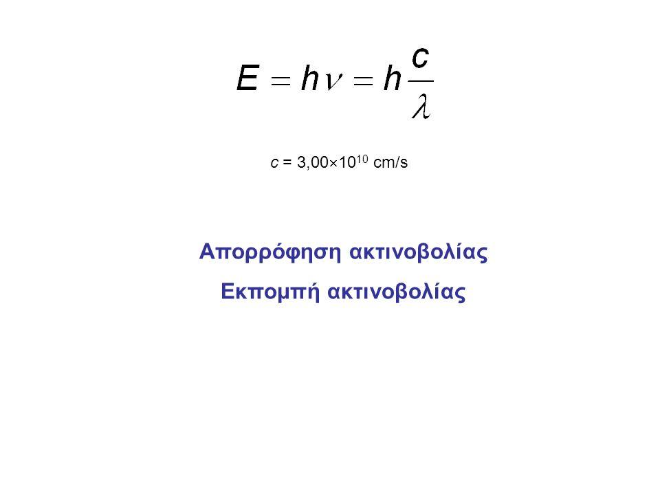 c = 3,00  10 10 cm/s Απορρόφηση ακτινοβολίας Εκπομπή ακτινοβολίας