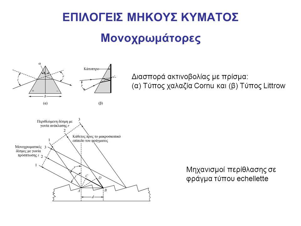 ΕΠΙΛΟΓΕΙΣ ΜΗΚΟΥΣ ΚΥΜΑΤΟΣ Μονοχρωμάτορες Διασπορά ακτινοβολίας με πρίσμα: (α) Tύπος χαλαζία Cornu και (β) Tύπος Littrow Μηχανισμοί περίθλασης σε φράγμα