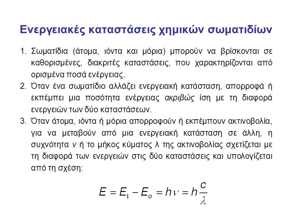 Ενεργειακές καταστάσεις χημικών σωματιδίων 1.Σωματίδια (άτομα, ιόντα και μόρια) μπορούν να βρίσκονται σε καθορισμένες, διακριτές καταστάσεις, που χαρα