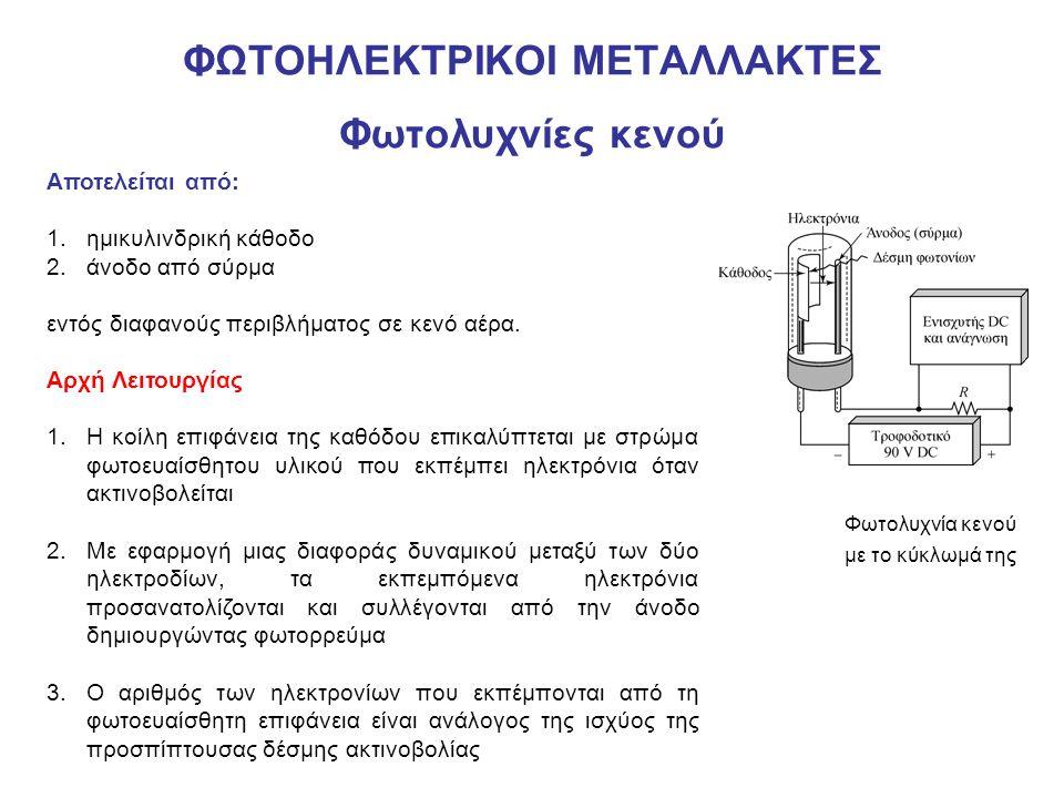 ΦΩΤΟΗΛΕΚΤΡΙΚΟΙ ΜΕΤΑΛΛΑΚΤΕΣ Φωτολυχνίες κενού Φωτολυχνία κενού με το κύκλωμά της Αποτελείται από: 1.ημικυλινδρική κάθοδο 2.άνοδο από σύρμα εντός διαφαν