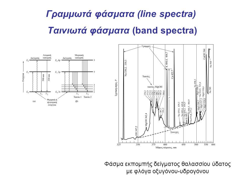 ΟΡΓΑΝΟΛΟΓΙΑ Τα όργανα που χρησιμοποιούνται αποτελούνται από: 1.πηγές ακτινοβολίας 2.επιλογείς μήκους κύματος 3.υποδοχείς δειγμάτων 4.μεταλλάκτες ακτινοβολίας, και 5.επεξεργαστές σημάτων και διατάξεις ανάγνωσης μετρήσεων.