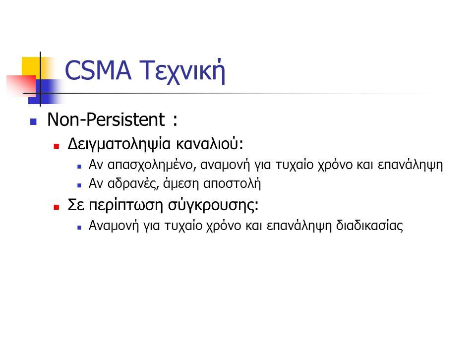 CSMA Τεχνική Non-Persistent : Δειγματοληψία καναλιού: Αν απασχολημένο, αναμονή για τυχαίο χρόνο και επανάληψη Αν αδρανές, άμεση αποστολή Σε περίπτωση σύγκρουσης: Αναμονή για τυχαίο χρόνο και επανάληψη διαδικασίας