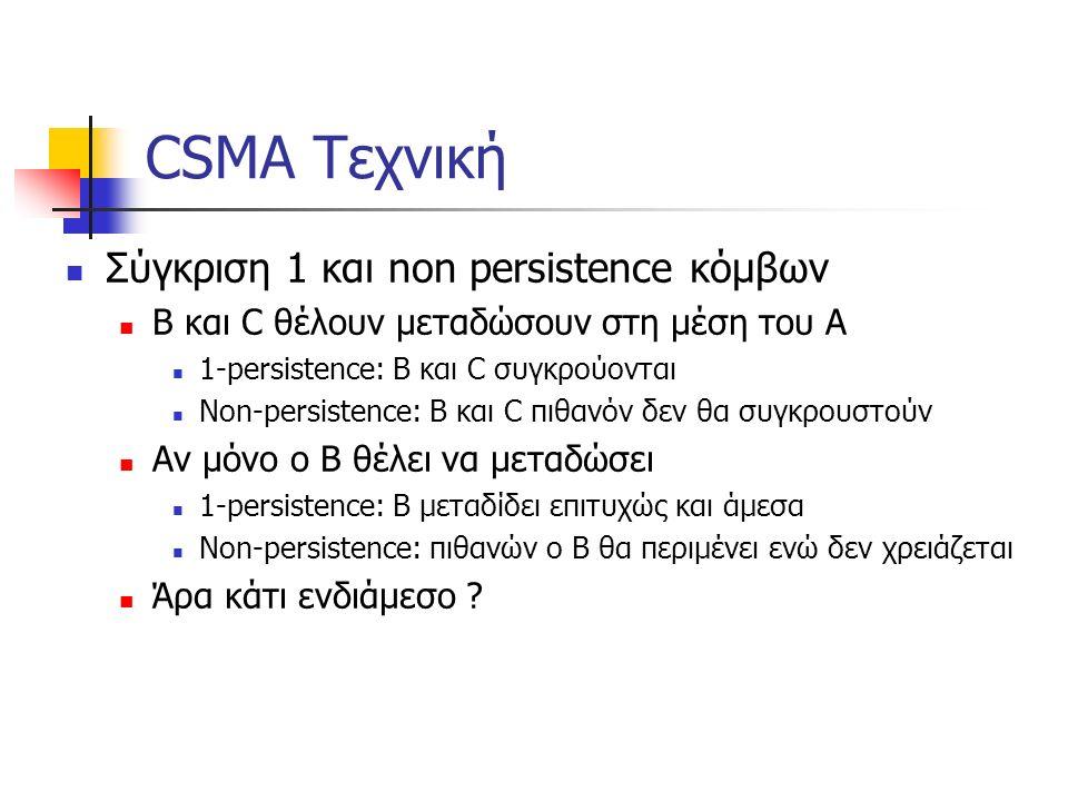 CSMA Τεχνική Σύγκριση 1 και non persistence κόμβων Β και C θέλουν μεταδώσουν στη μέση του Α 1-persistence: B και C συγκρούονται Non-persistence: B και C πιθανόν δεν θα συγκρουστούν Αν μόνο ο Β θέλει να μεταδώσει 1-persistence: B μεταδίδει επιτυχώς και άμεσα Non-persistence: πιθανών ο B θα περιμένει ενώ δεν χρειάζεται Άρα κάτι ενδιάμεσο