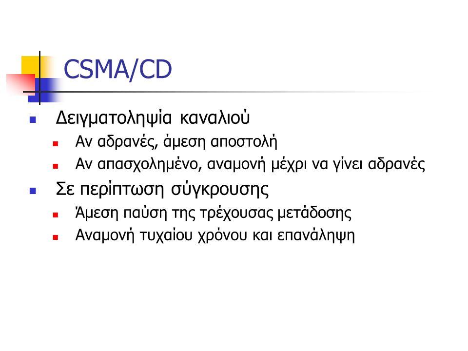 CSMA/CD Δειγματοληψία καναλιού Αν αδρανές, άμεση αποστολή Αν απασχολημένο, αναμονή μέχρι να γίνει αδρανές Σε περίπτωση σύγκρουσης Άμεση παύση της τρέχουσας μετάδοσης Αναμονή τυχαίου χρόνου και επανάληψη