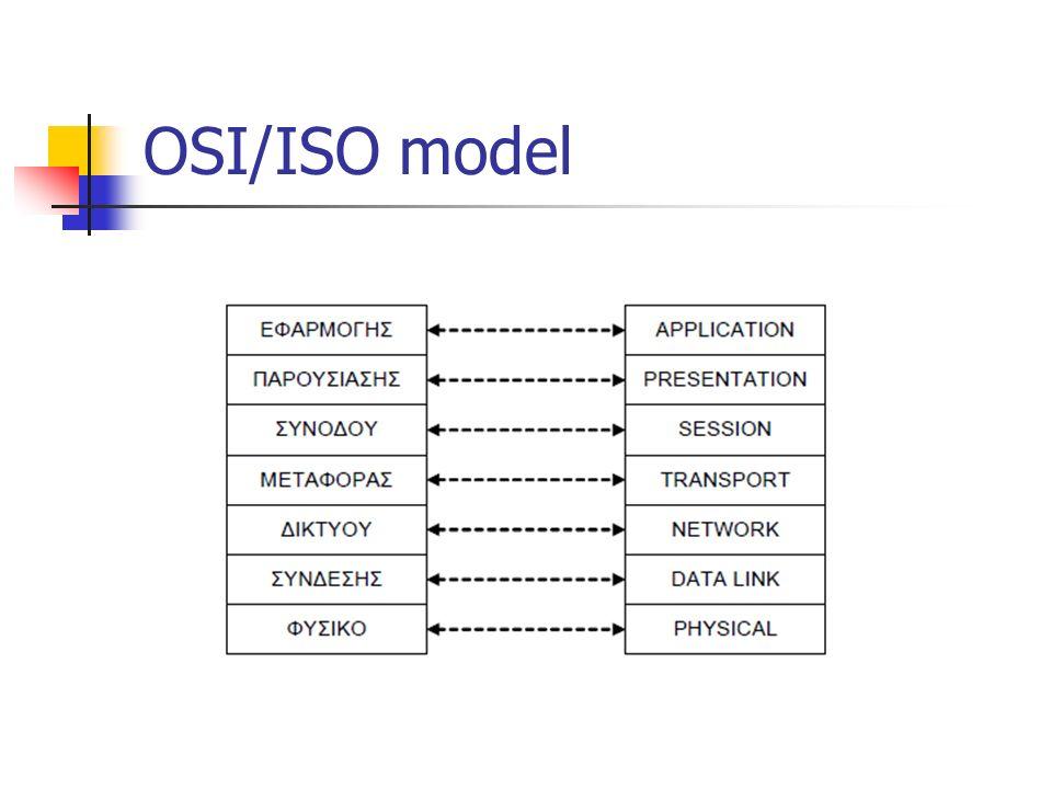 Επίπεδο Σύνδεσης (MAC) Σύνδεσης Ίσως το κρισιμότερο επίπεδο για την απόδοση και αξιοπιστία της δικτυακής επικοινωνίας Έλεγχος πρόσβασης στο μέσο Υποστήριξη QoS Πρώτο επίπεδο ασφάλειας δεδομένων Πρώτο επίπεδο ανίχνευσης και διόρθωσης σφαλμάτων στη επικοινωνία Διαχείριση πόρων (κυρίως χρόνος και συχνότητα)