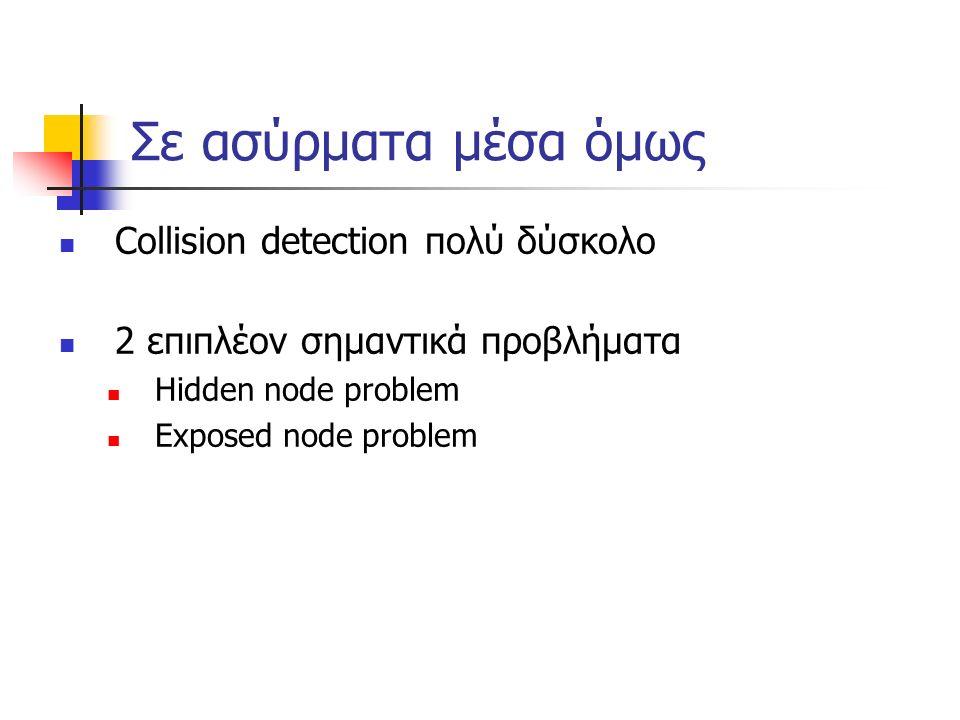Σε ασύρματα μέσα όμως Collision detection πολύ δύσκολο 2 επιπλέον σημαντικά προβλήματα Hidden node problem Exposed node problem