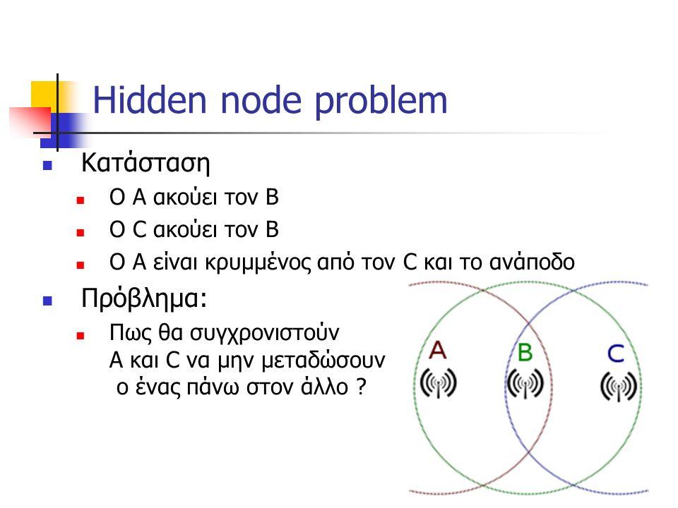 Hidden node problem Κατάσταση O A ακούει τον Β Ο C ακούει τον Β Ο Α είναι κρυμμένος από τον C και το ανάποδο Πρόβλημα: Πως θα συγχρονιστούν Α και C να μην μεταδώσουν ο ένας πάνω στον άλλο