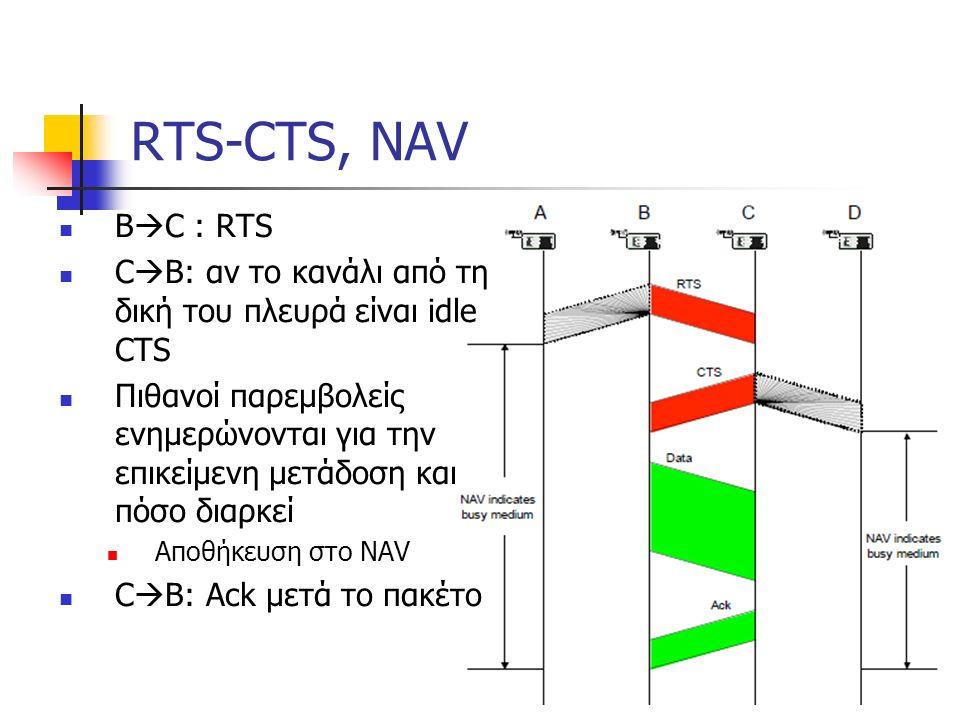 RTS-CTS, NAV B  C : RTS C  B: αν το κανάλι από τη δική του πλευρά είναι idle CTS Πιθανοί παρεμβολείς ενημερώνονται για την επικείμενη μετάδοση και πόσο διαρκεί Αποθήκευση στο NAV C  B: Ack μετά το πακέτο