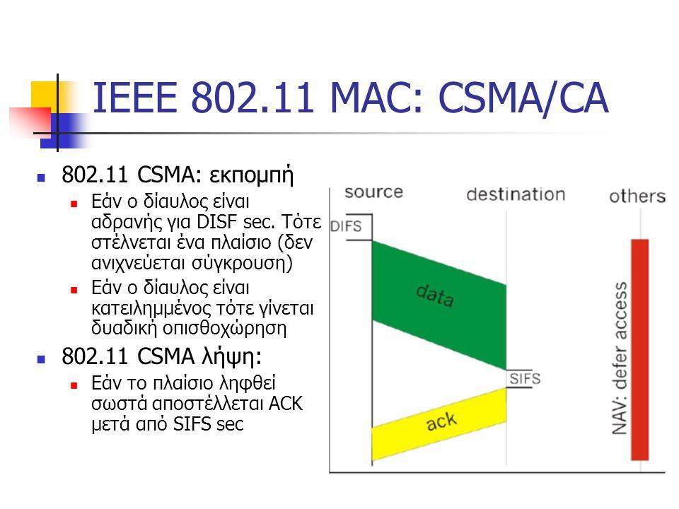 ΙΕΕΕ 802.11 MAC: CSMA/CA 802.11 CSMA: εκπομπή Εάν ο δίαυλος είναι αδρανής για DISF sec.