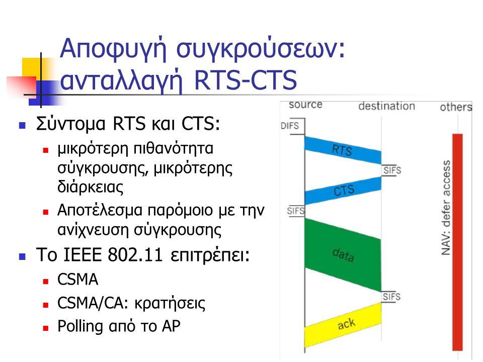 Αποφυγή συγκρούσεων: ανταλλαγή RTS-CTS Σύντομα RTS και CTS: μικρότερη πιθανότητα σύγκρουσης, μικρότερης διάρκειας Αποτέλεσμα παρόμοιο με την ανίχνευση σύγκρουσης Το ΙΕΕΕ 802.11 επιτρέπει: CSMA CSMA/CA: κρατήσεις Polling από το AP