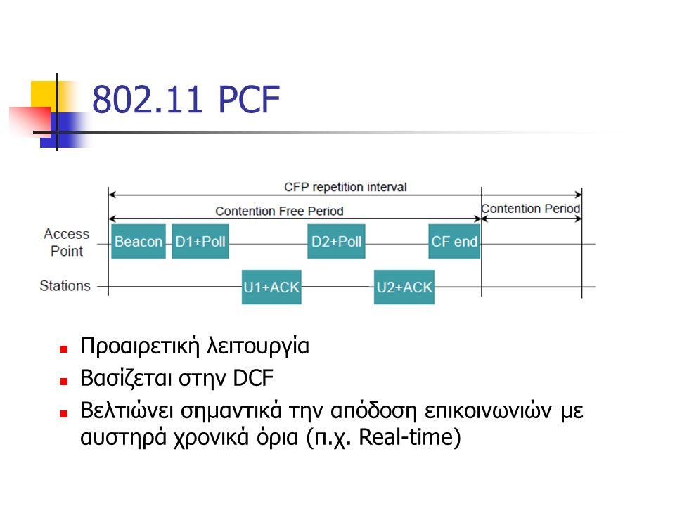 802.11 PCF Προαιρετική λειτουργία Βασίζεται στην DCF Βελτιώνει σημαντικά την απόδοση επικοινωνιών με αυστηρά χρονικά όρια (π.χ.