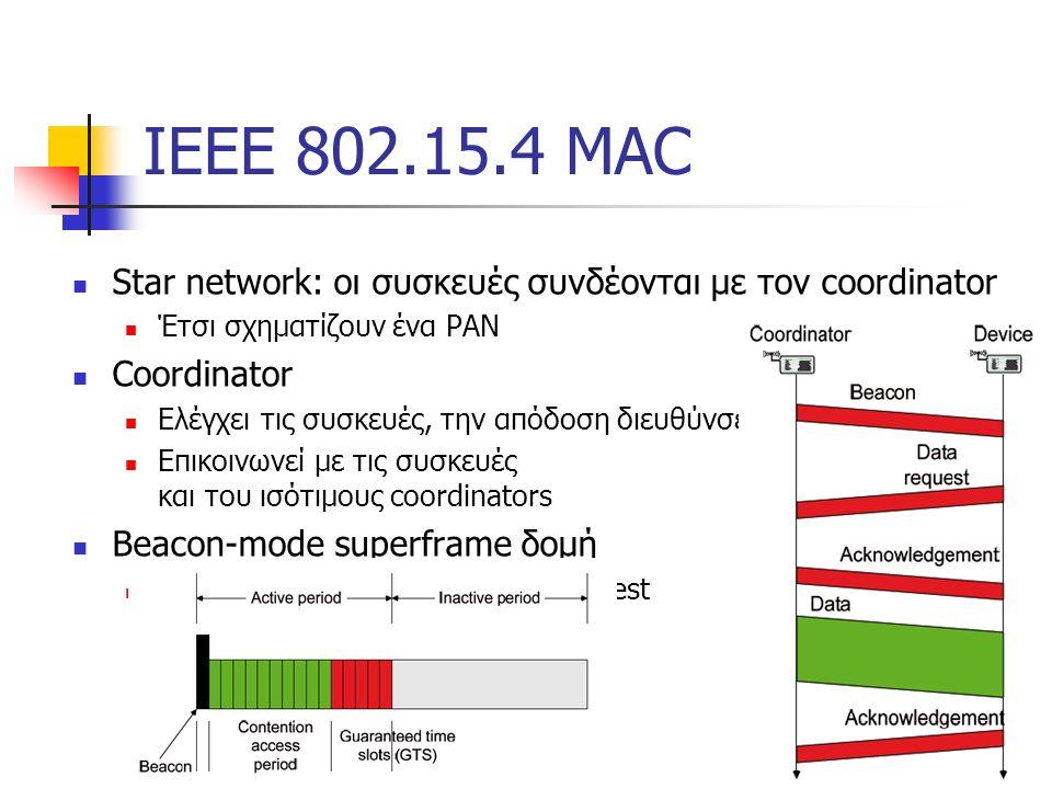 ΙΕΕΕ 802.15.4 ΜΑC Star network: οι συσκευές συνδέονται με τον coordinator Έτσι σχηματίζουν ένα PAN Coordinator Ελέγχει τις συσκευές, την απόδοση διευθύνσεων Επικοινωνεί με τις συσκευές και του ισότιμους coordinators Beacon-mode superframe δομή GTS assigned to devices upon request