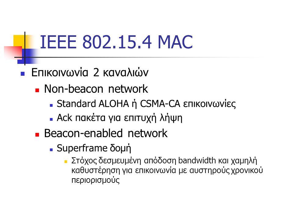 ΙΕΕΕ 802.15.4 ΜΑC Επικοινωνία 2 καναλιών Non-beacon network Standard ALOHA ή CSMA-CA επικοινωνίες Αck πακέτα για επιτυχή λήψη Beacon-enabled network Superframe δομή Στόχος δεσμευμένη απόδοση bandwidth και χαμηλή καθυστέρηση για επικοινωνία με αυστηρούς χρονικού περιορισμούς