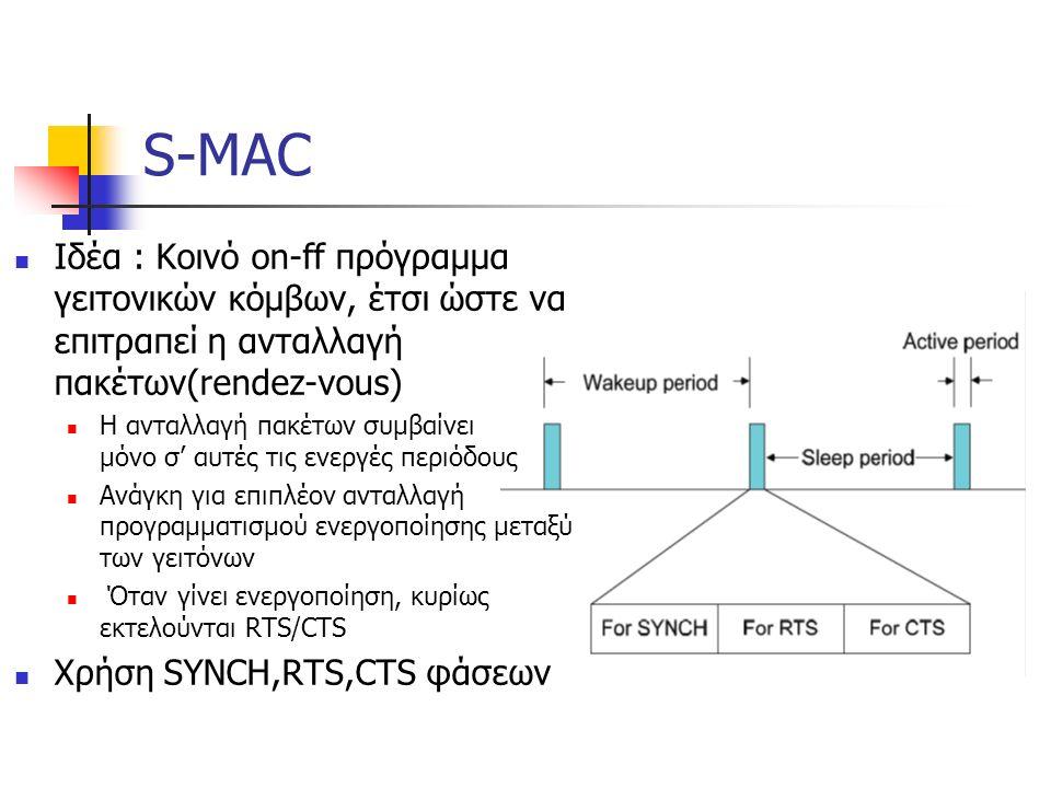 S-MAC Ιδέα : Κοινό on-ff πρόγραμμα γειτονικών κόμβων, έτσι ώστε να επιτραπεί η ανταλλαγή πακέτων(rendez-vous) Η ανταλλαγή πακέτων συμβαίνει μόνο σ' αυτές τις ενεργές περιόδους Ανάγκη για επιπλέον ανταλλαγή προγραμματισμού ενεργοποίησης μεταξύ των γειτόνων Όταν γίνει ενεργοποίηση, κυρίως εκτελούνται RTS/CTS Χρήση SYNCH,RTS,CTS φάσεων