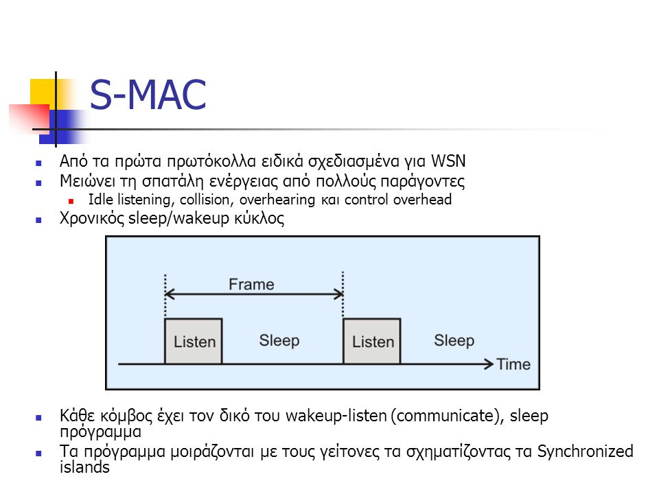 S-MAC Από τα πρώτα πρωτόκολλα ειδικά σχεδιασμένα για WSN Μειώνει τη σπατάλη ενέργειας από πολλούς παράγοντες Idle listening, collision, overhearing και control overhead Χρονικός sleep/wakeup κύκλος Κάθε κόμβος έχει τον δικό του wakeup-listen (communicate), sleep πρόγραμμα Τα πρόγραμμα μοιράζονται με τους γείτονες τα σχηματίζοντας τα Synchronized islands
