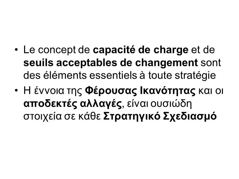 Le concept de capacité de charge et de seuils acceptables de changement sont des éléments essentiels à toute stratégie Η έννοια της Φέρουσας Ικανότητα