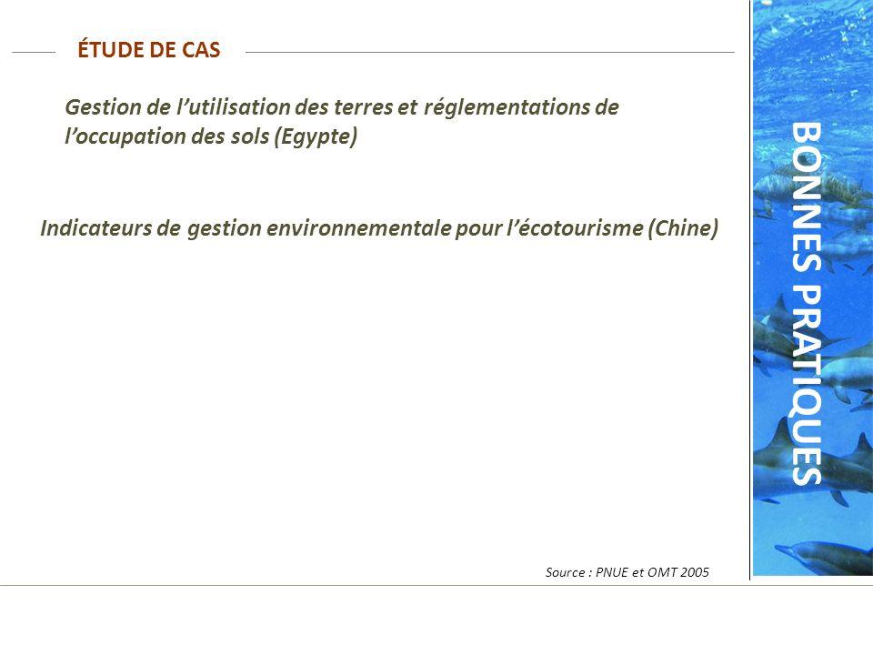 Source : PNUE et OMT 2005 Gestion de l'utilisation des terres et réglementations de l'occupation des sols (Egypte) ÉTUDE DE CAS BONNES PRATIQUES Indic