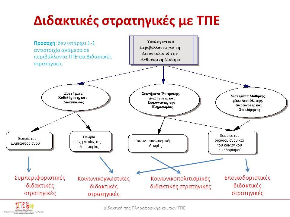 Διδακτική της Πληροφορικής και των ΤΠΕ Διδακτικές στρατηγικές με ΤΠΕ Προσοχή: δεν υπάρχει 1-1 αντιστοιχία ανάμεσα σε περιβάλλοντα ΤΠΕ και Διδακτικές στρατηγικές Συμπεριφοριστικές διδακτικές στρατηγικές Εποικοδομιστικές διδακτικές στρατηγικές Κοινωνικογνωστικές διδακτικές στρατηγικές Κοινωνικοπολιτισμικές διδακτικές στρατηγικές