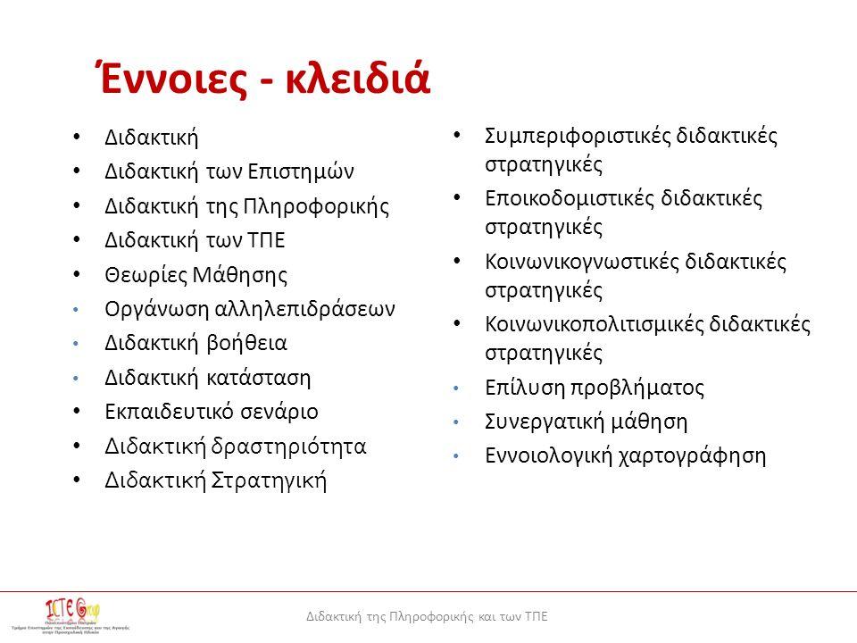 Διδακτική της Πληροφορικής και των ΤΠΕ Με τι ασχολείται η Διδακτική της Πληροφορικής; 1) Με τη φύση, τη δομή και την ιστορία των γνώσεων πληροφορικής και ΤΠΕ που περιέχονται στα προγράμματα σπουδών Στο σχολείο δεν διδάσκεται το σύνολο της συσσωρευμένης ανθρώπινης γνώσης στην Επιστήμη των Υπολογιστών αλλά μόνο ένα μέρος της 2) Με την πρόσκτηση και την οικοδόμηση των γνώσεων αυτών από τους μαθητές (δηλαδή με τη μάθηση αυτών των γνώσεων) 3) Με την τοποθέτηση της οικοδόμησης αυτής μέσα σε πραγματικές σχολικές καταστάσεις με καταλύτη τον εκπαιδευτικό (δηλαδή με τη διδασκαλία αυτών των γνώσεων) Οι διδακτικές στρατηγικές οδηγούνται από τη φύση της γνώσης, τις διαδικασίες της μάθησης και τους στόχους της διδασκαλίας Διδακτικές στρατηγικές