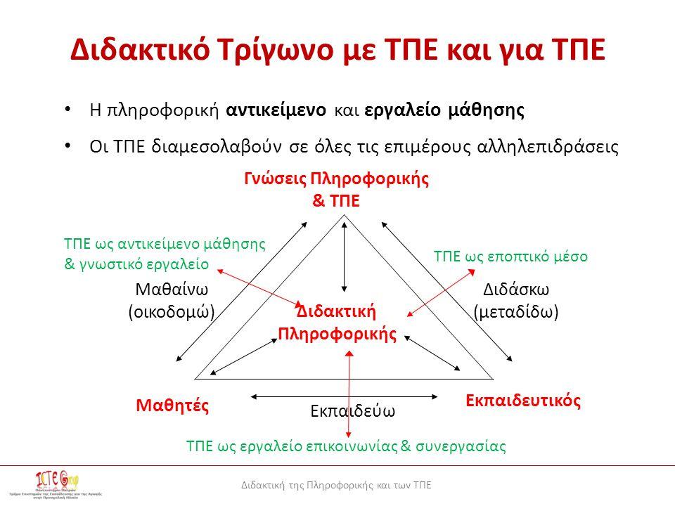 Διδακτική της Πληροφορικής και των ΤΠΕ Διδακτικό Τρίγωνο με ΤΠΕ και για ΤΠΕ Η πληροφορική αντικείμενο και εργαλείο μάθησης Οι ΤΠΕ διαμεσολαβούν σε όλες τις επιμέρους αλληλεπιδράσεις Διδακτική Πληροφορικής Γνώσεις Πληροφορικής & ΤΠΕ Μαθητές Εκπαιδευτικός Εκπαιδεύω Διδάσκω (μεταδίδω) Μαθαίνω (οικοδομώ) ΤΠΕ ως αντικείμενο μάθησης & γνωστικό εργαλείο ΤΠΕ ως εποπτικό μέσο ΤΠΕ ως εργαλείο επικοινωνίας & συνεργασίας