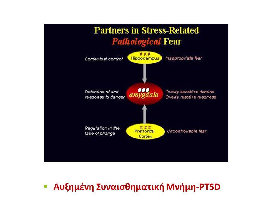  Αυξημένη Συναισθηματική Μνήμη-PTSD