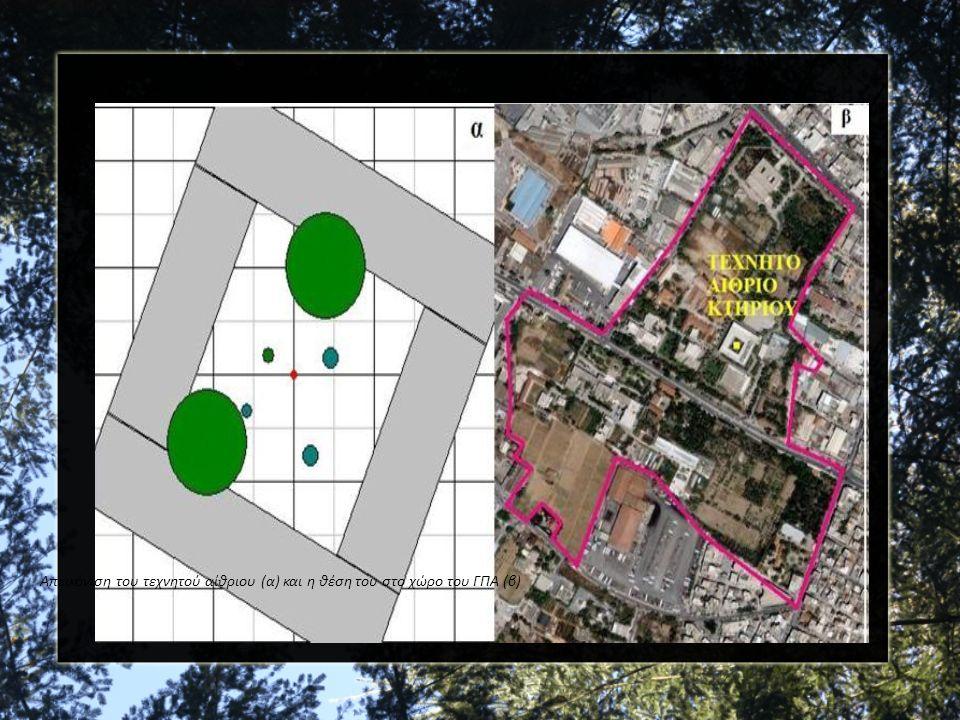 Απεικόνιση του τεχνητού αίθριου (α) και η θέση του στο χώρο του ΓΠΑ (β)