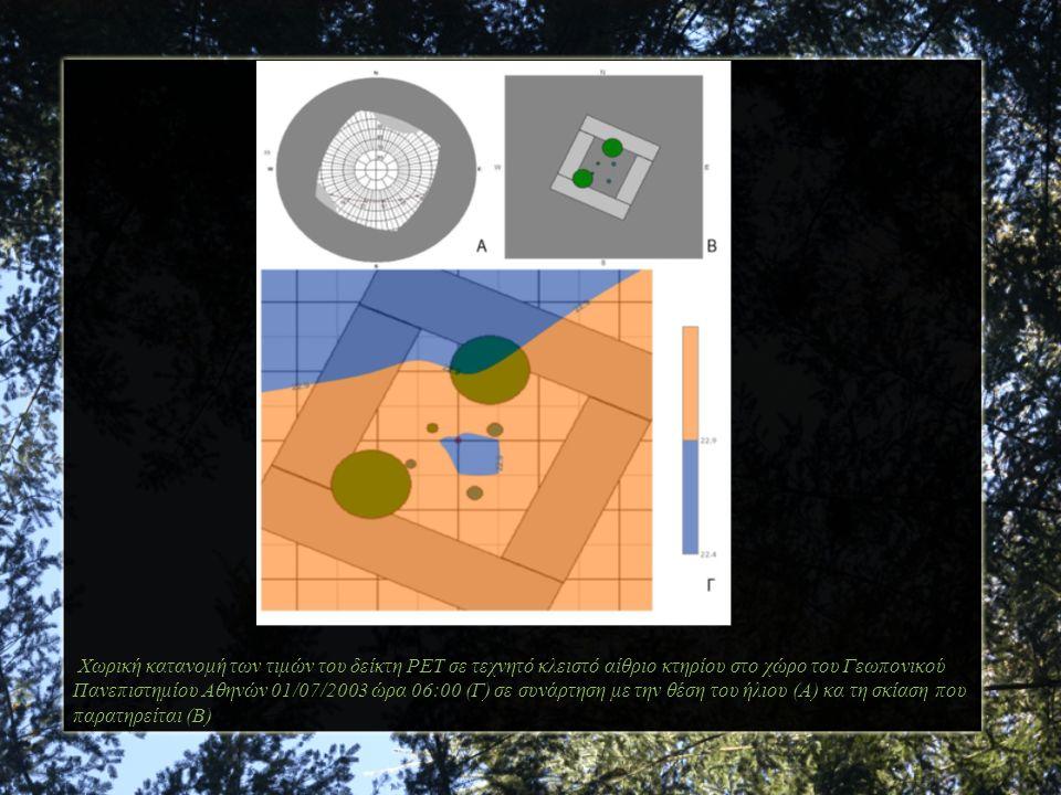 Χωρική κατανομή των τιμών του δείκτη PET σε τεχνητό κλειστό αίθριο κτηρίου στο χώρο του Γεωπονικού Πανεπιστημίου Αθηνών 01/07/2003 ώρα 06:00 (Γ) σε συνάρτηση με την θέση του ήλιου (Α) κα τη σκίαση που παρατηρείται (Β)