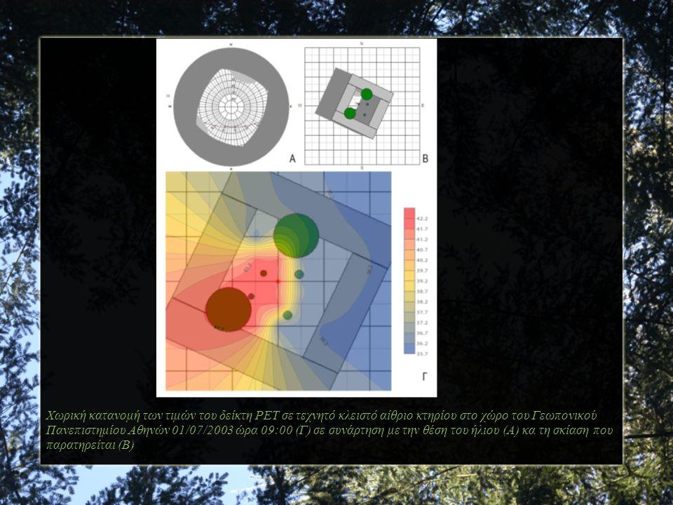 Χωρική κατανομή των τιμών του δείκτη PET σε τεχνητό κλειστό αίθριο κτηρίου στο χώρο του Γεωπονικού Πανεπιστημίου Αθηνών 01/07/2003 ώρα 09:00 (Γ) σε συνάρτηση με την θέση του ήλιου (Α) κα τη σκίαση που παρατηρείται (Β)